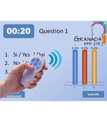Alquiler Votación Electrónica Votación Interactiva, alquiler mandos de votación electrónica Interactiva